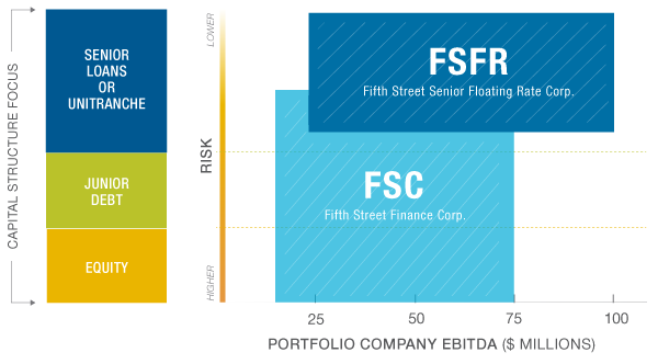 fs-website_fund-comparison_market-area-2017